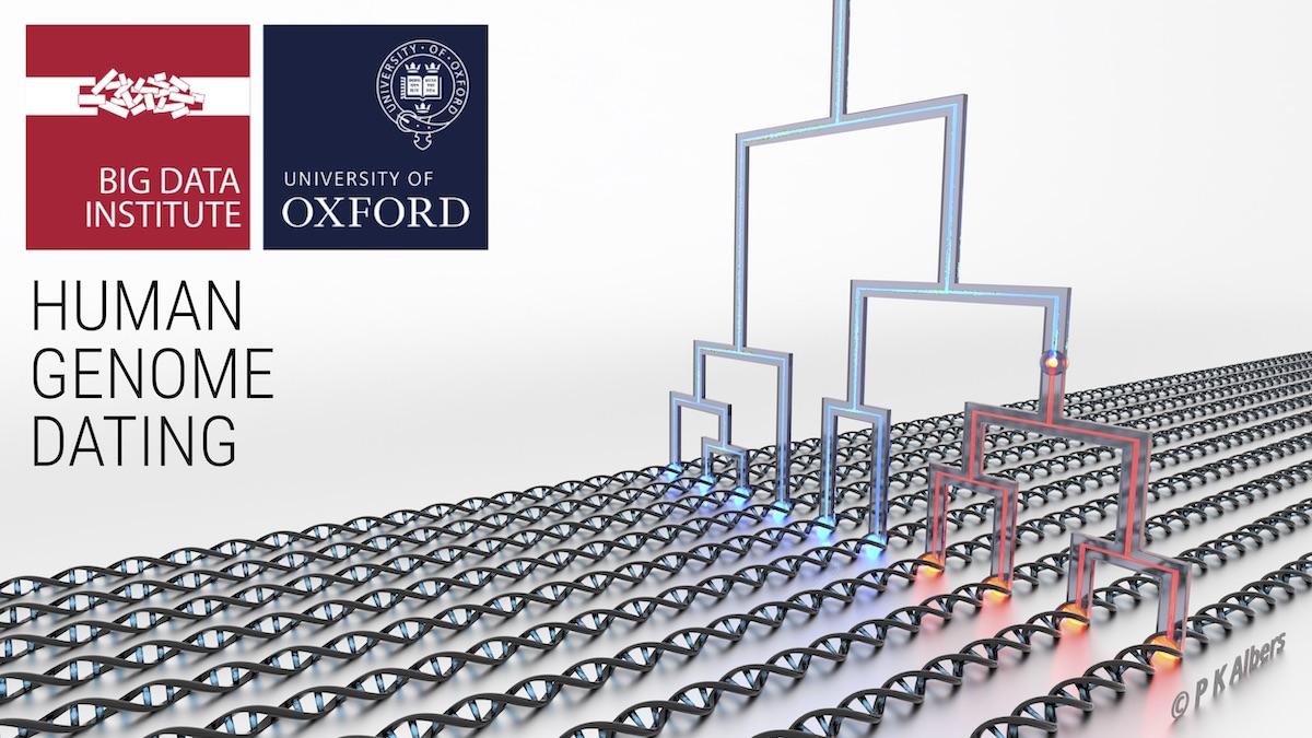 Oxford uni dating